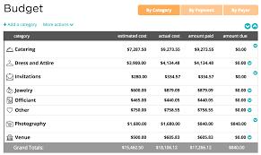 Wedding Expense Spreadsheet Stylish Wedding Budget Planner