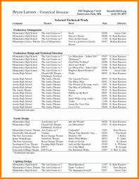 theater resume template theatre resume template docs best of 9 technical theatre