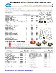 solex weber dellorto holley zenith kadron carburetor rebuild