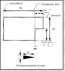 dimensioning definitions of dimensioning engineering and