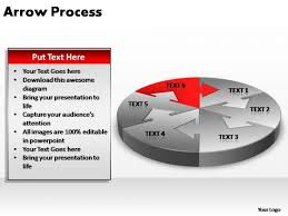 distribution powerpoint templates slides and graphics