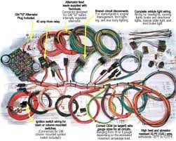 ez wiring harness kits diagram wiring diagrams for diy car repairs