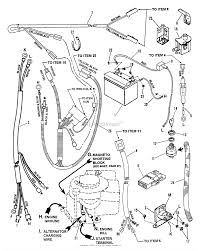 snapper 421615tve rear engine rider series 15 parts diagram for