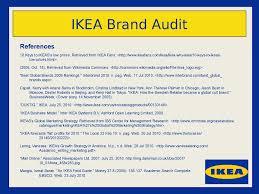 Ikea Fans by Ikea Brand Inventory презентация онлайн