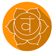 sacral chakra location the sacral chakra for beginners the path provides