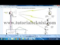 membuat rt rw net antena rt rw net youtube
