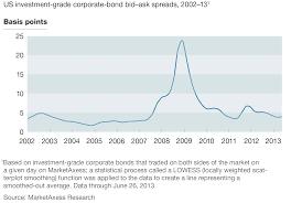 ask e bid can e trading revitalize corporate bonds mckinsey company
