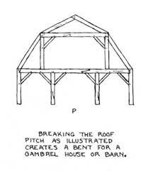 Hip Roof Barn Plans Gambrel Roof Framing Framing Contractor Talk