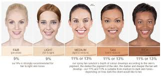 light medium skin tone skin tones brilliant tan