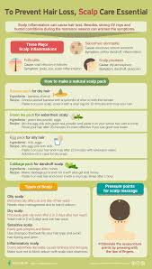 prevent hair loss infographic provillus hair loss treatment for