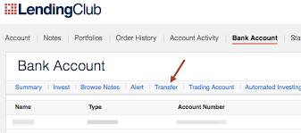 how to try peer to peer lending with 2 000 lendingmemo