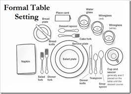 How To Set A Table Etiquette U0026 Tips Setting A Table As You Wish