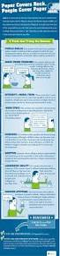 See Resume Infographic Here Are 8 Important Traits That A Resume Just Can U0027t