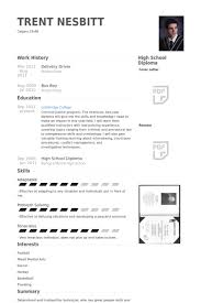 letter to college bound child essay about exam preparation resume