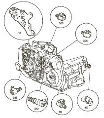 interesting notes about the 4t45e transmission saturn forum