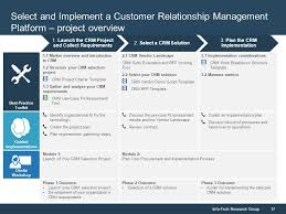 select and implement a customer relationship management platform