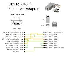 i2t serial port adapter attwiki