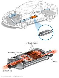 how much does it cost to fix a brake light uturnuapm how much muffler repair cost