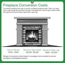 Gas Wood Burning Fireplace Insert by How To Convert A Gas Fireplace To Wood Burning Angie U0027s List