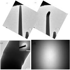 materials free full text the microstructural evolution and