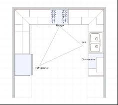 kitchen layout design tool kitchen cabinet layout tool bloomingcactus me