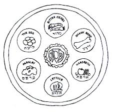 passover plate foods the seder plate for coloring make your own haggadah at