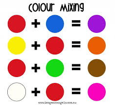color mixing chart for paint ideas color mixing chart from oil