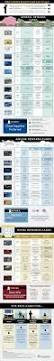 best 25 best credit cards ideas only on pinterest credit cards