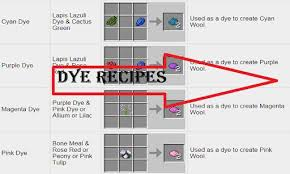 Minecraft Crafting Table Guide Crafting Table Minecraft Guide Apk Download Crafting Table