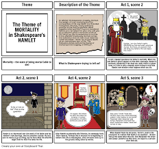 themes for hamlet act 2 storyboard sle storyboard by jennilee20
