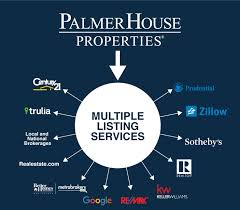 web presence for your listings on 100 sites palmerhouse properties