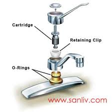 kitchen faucet cartridge replacement fixing a leaky kitchen faucet cartridge faucets repairs faucet