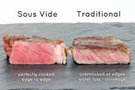 la cuisine sous vide sous vide cooking