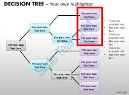 decision tree ppt drawing diagram 15 powerpoint slide template
