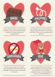 s day traditions in different countries reading