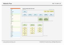 free business site plan template plan template pdf free action
