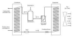 air source heat pump mcs air to water heat pump supplier