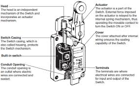 captivating omron limit switch wiring diagram ideas wiring