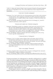 Classical Argument Essay Example 1 Ecological Extinction And Evolution In The Brave New Ocean