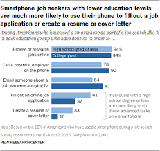 searching for jobs in the internet era pew research center