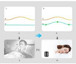 Comfortable Indoor Temperature Broadlink Rm Mini3 Smart Wi Fi Ir Remote Controller Black Free