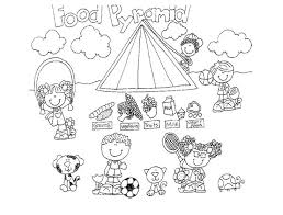 healthy plate coloring page 45 best food pyramids images on pinterest food pyramid