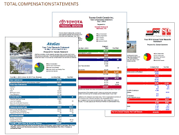 Total Compensation Statement Template by Total Compensation Statements Jp Communication