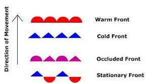 weather fronts map fronts page 2