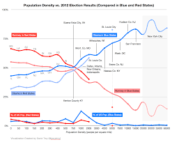 Population Density Map Us The Real Republican Adversary Population Density U2014 Dave Troy