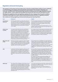 telstra cover letter resume exles australian