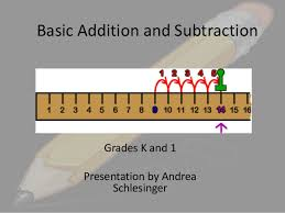 teaching addition and subtraction to early elementary students