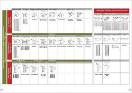 Kitchen Countertop Dimensions Standard Standard Kitchen by Download Standard Kitchen Cabinet Depth Homecrack Com