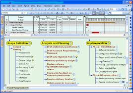 Free Excel Chart Templates Free Excel Pert Chart Templates For Project Management