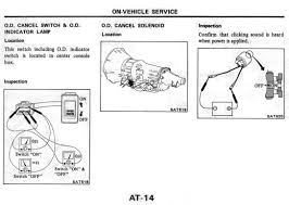 nissan maxima manual transmission for sale nissandiesel forums u2022 view topic l4n71b od at 1983 84